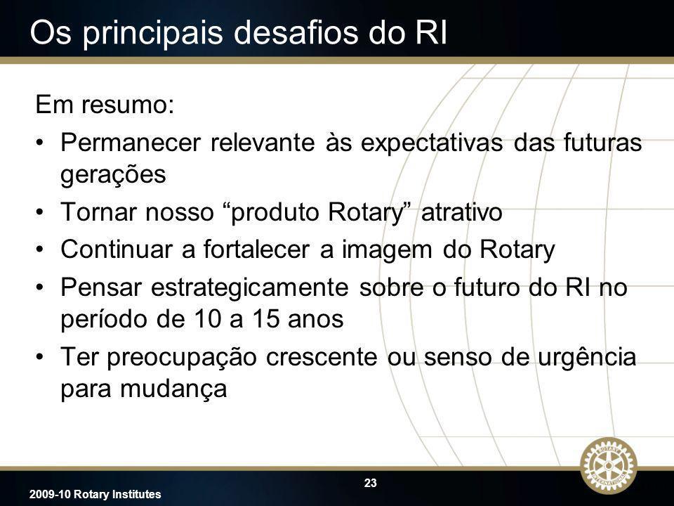 Os principais desafios do RI