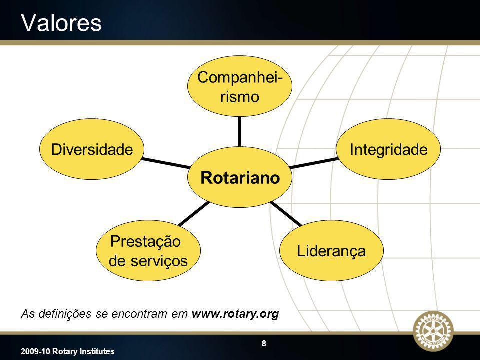Valores As definições se encontram em www.rotary.org