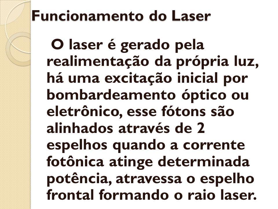 Funcionamento do Laser