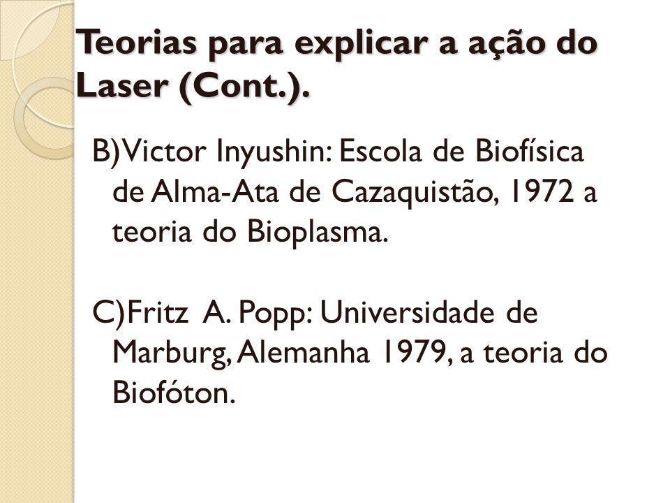 Teorias para explicar a ação do Laser (Cont.).