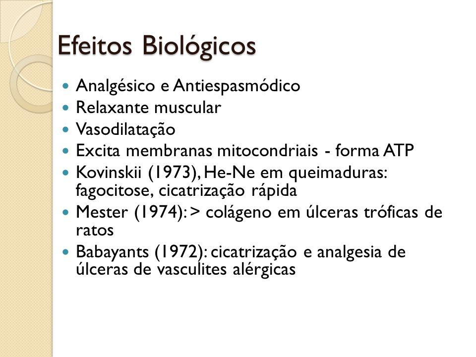 Efeitos Biológicos Analgésico e Antiespasmódico Relaxante muscular
