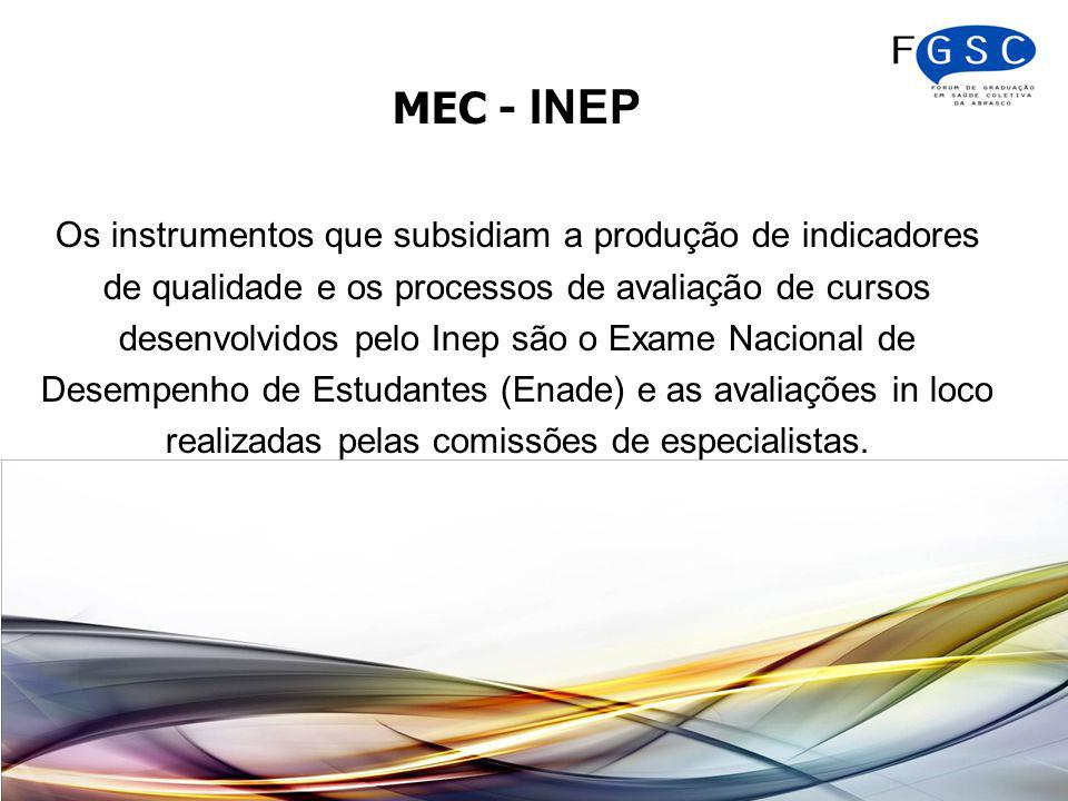 MEC - INEP