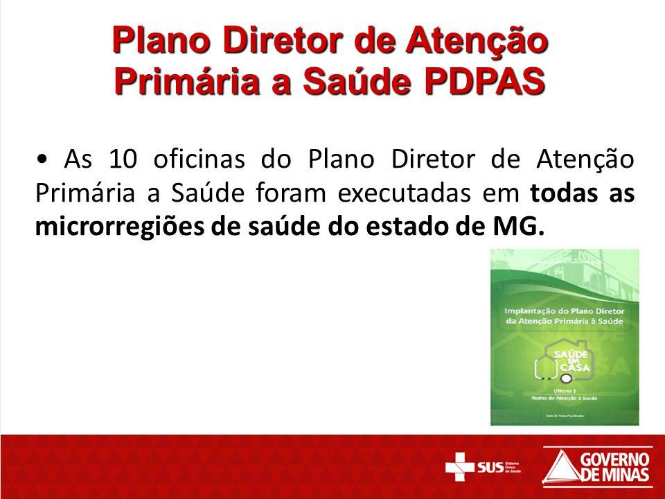 Plano Diretor de Atenção Primária a Saúde PDPAS