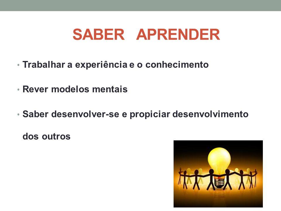 SABER APRENDER Trabalhar a experiência e o conhecimento
