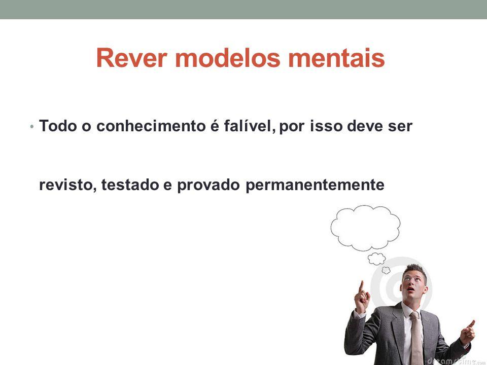 Rever modelos mentais Todo o conhecimento é falível, por isso deve ser revisto, testado e provado permanentemente.