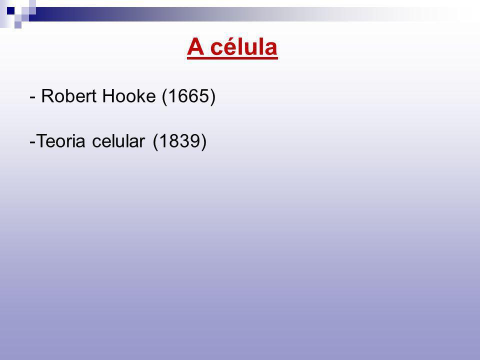A célula - Robert Hooke (1665) Teoria celular (1839)
