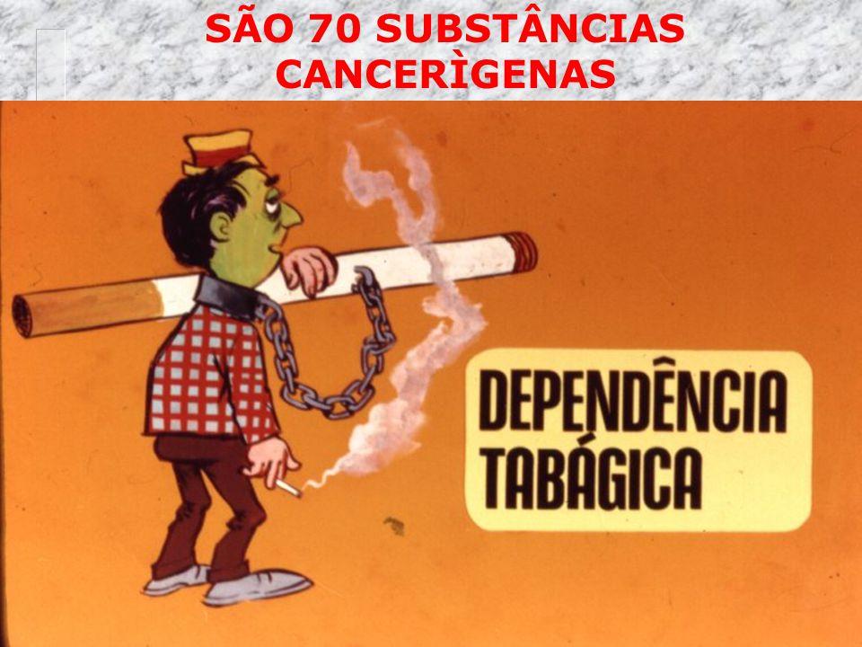 SÃO 70 SUBSTÂNCIAS CANCERÌGENAS