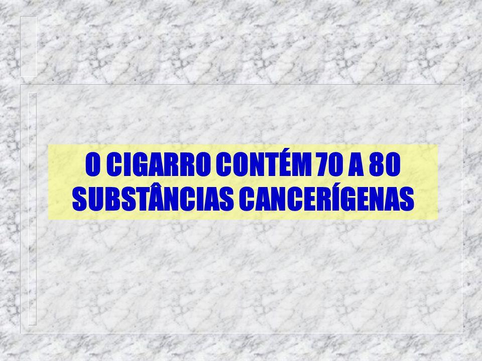 O CIGARRO CONTÉM 70 A 80 SUBSTÂNCIAS CANCERÍGENAS