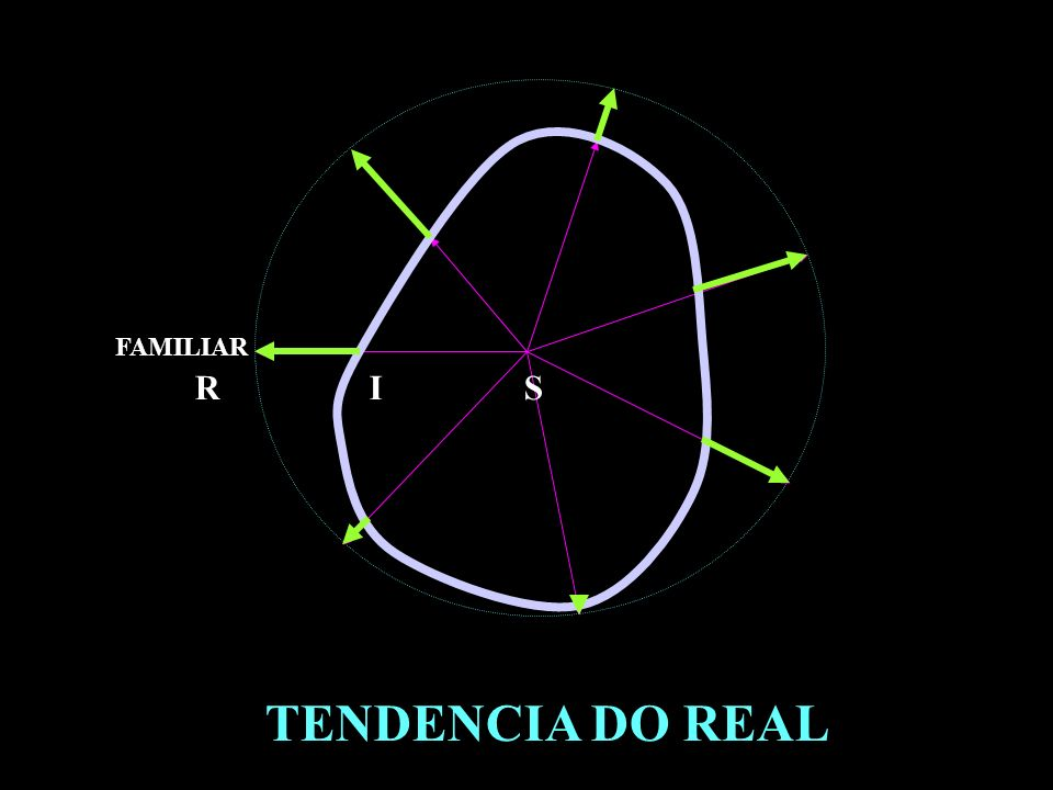 FAMILIAR R I S TENDENCIA DO REAL