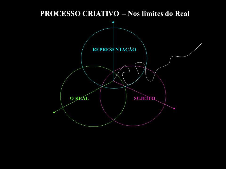 PROCESSO CRIATIVO – Nos limites do Real