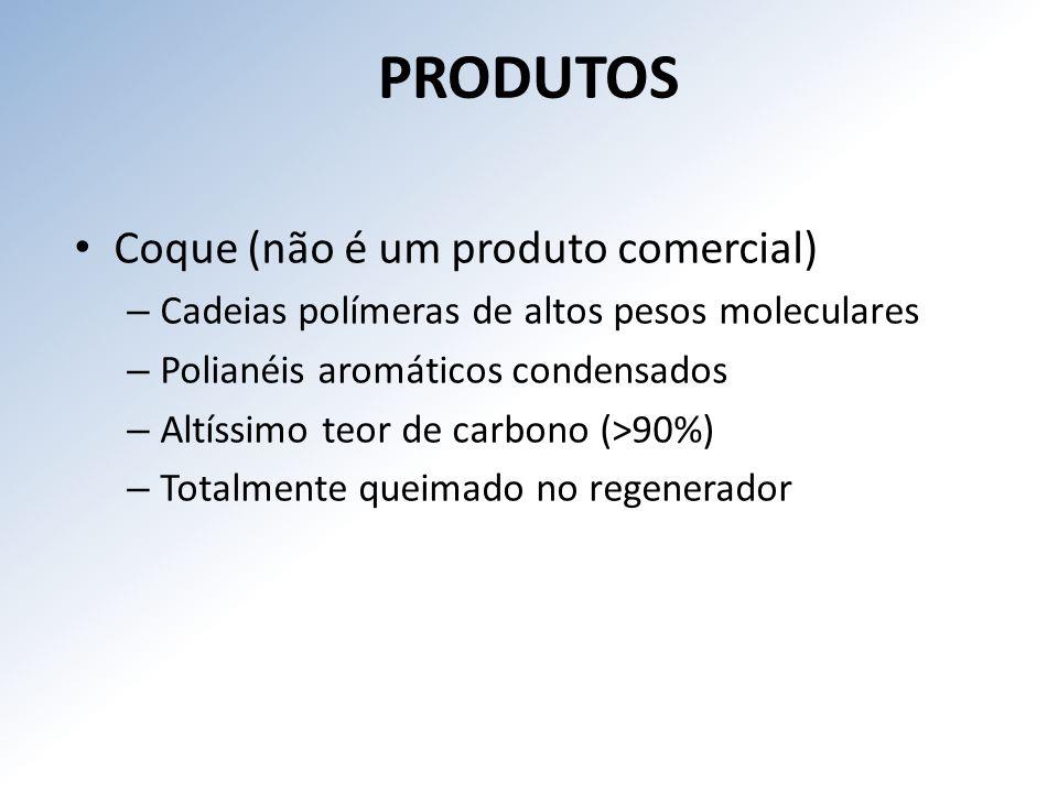 PRODUTOS Coque (não é um produto comercial)