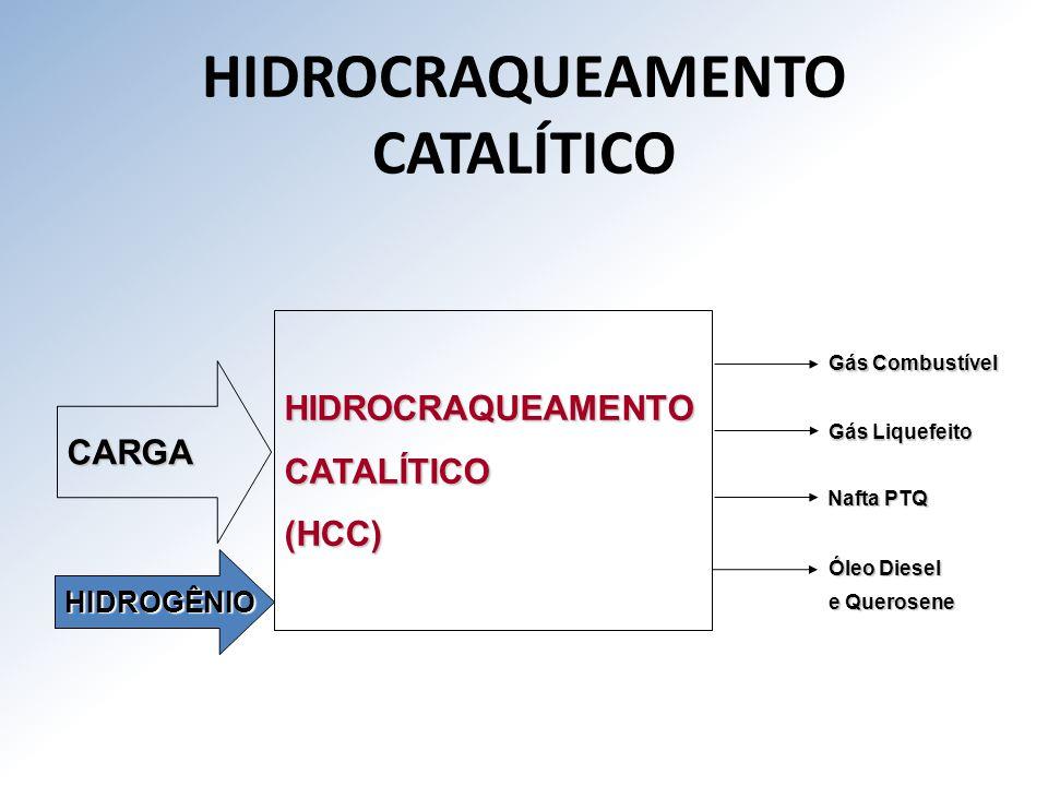 HIDROCRAQUEAMENTO CATALÍTICO