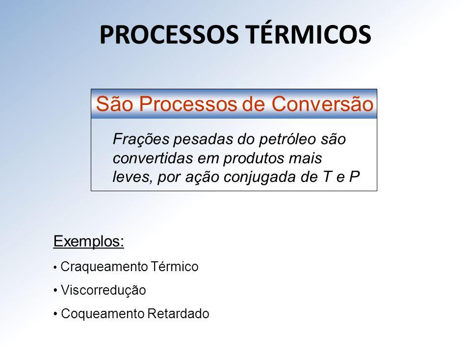 PROCESSOS TÉRMICOS São Processos de Conversão