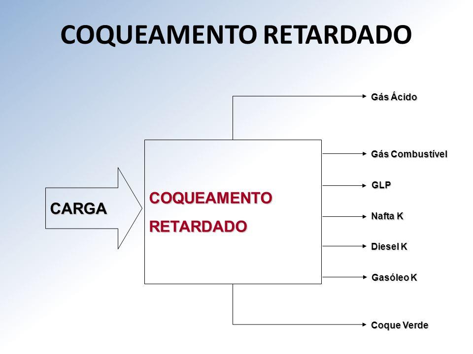 COQUEAMENTO RETARDADO