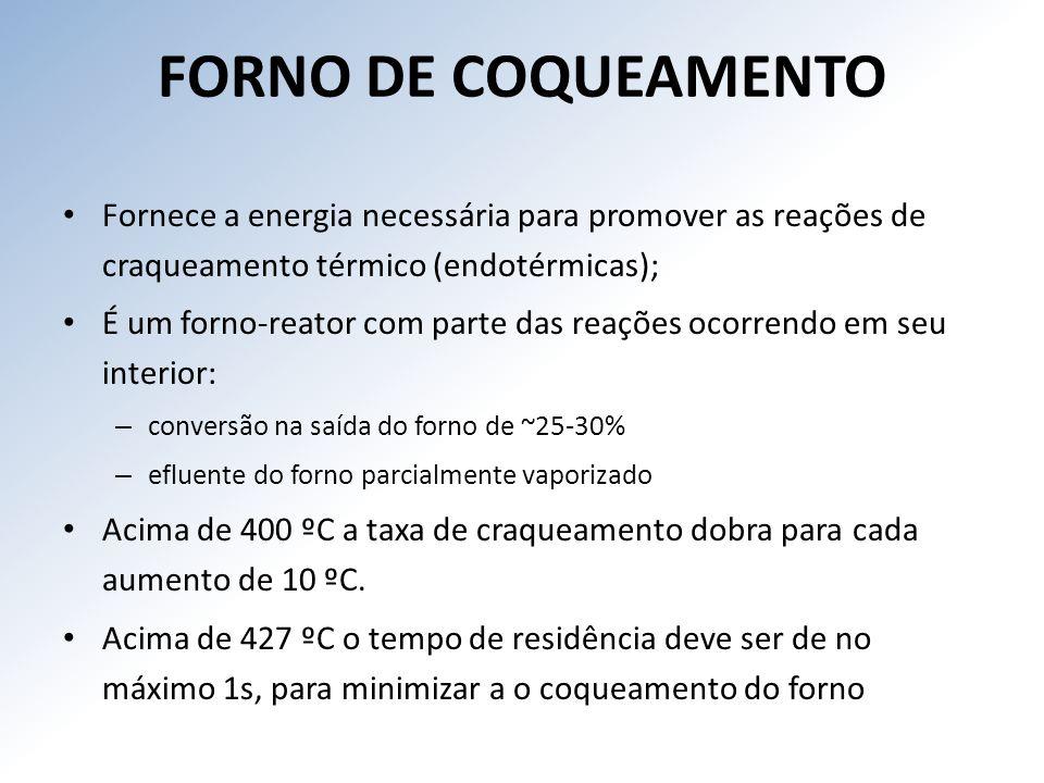FORNO DE COQUEAMENTO Fornece a energia necessária para promover as reações de craqueamento térmico (endotérmicas);