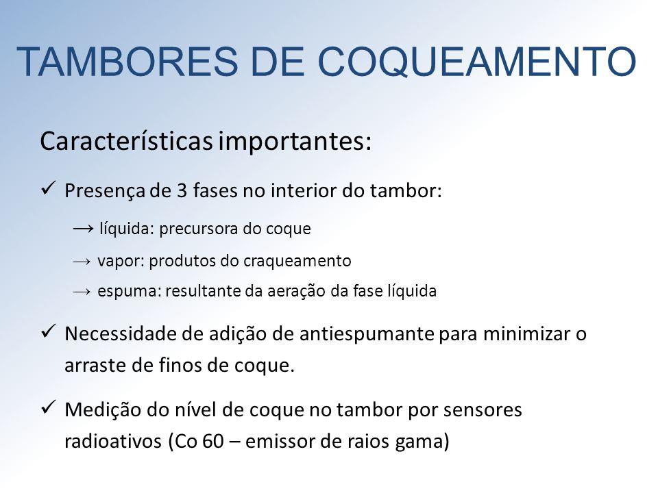 TAMBORES DE COQUEAMENTO