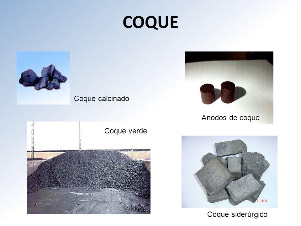 COQUE Coque calcinado Anodos de coque Coque verde Coque siderúrgico
