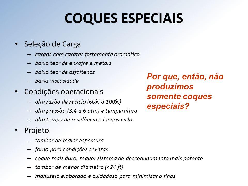COQUES ESPECIAIS Seleção de Carga Condições operacionais