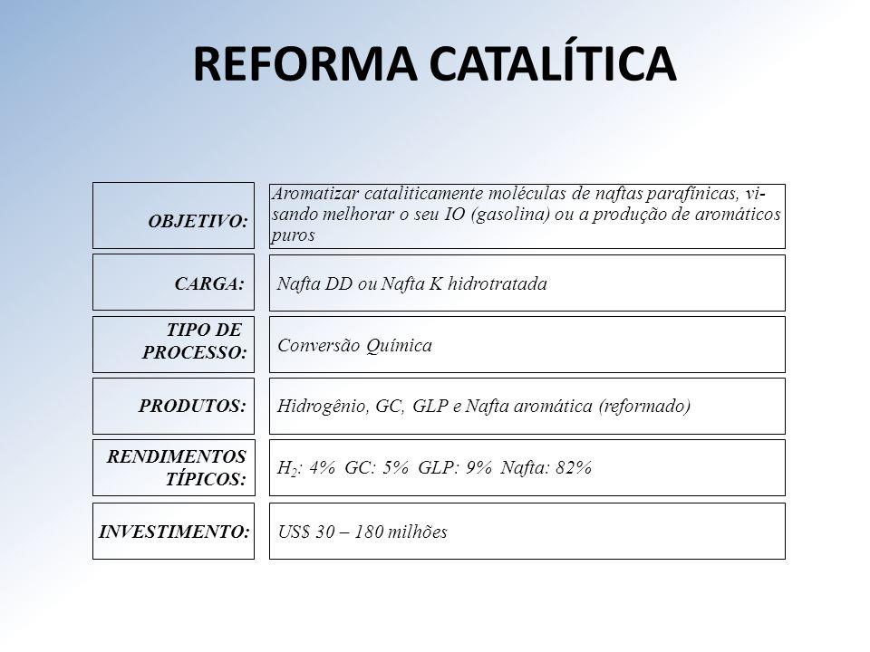 REFORMA CATALÍTICA Aromatizar cataliticamente moléculas de naftas parafínicas, vi- sando melhorar o seu IO (gasolina) ou a produção de aromáticos.