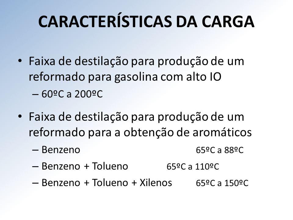 CARACTERÍSTICAS DA CARGA