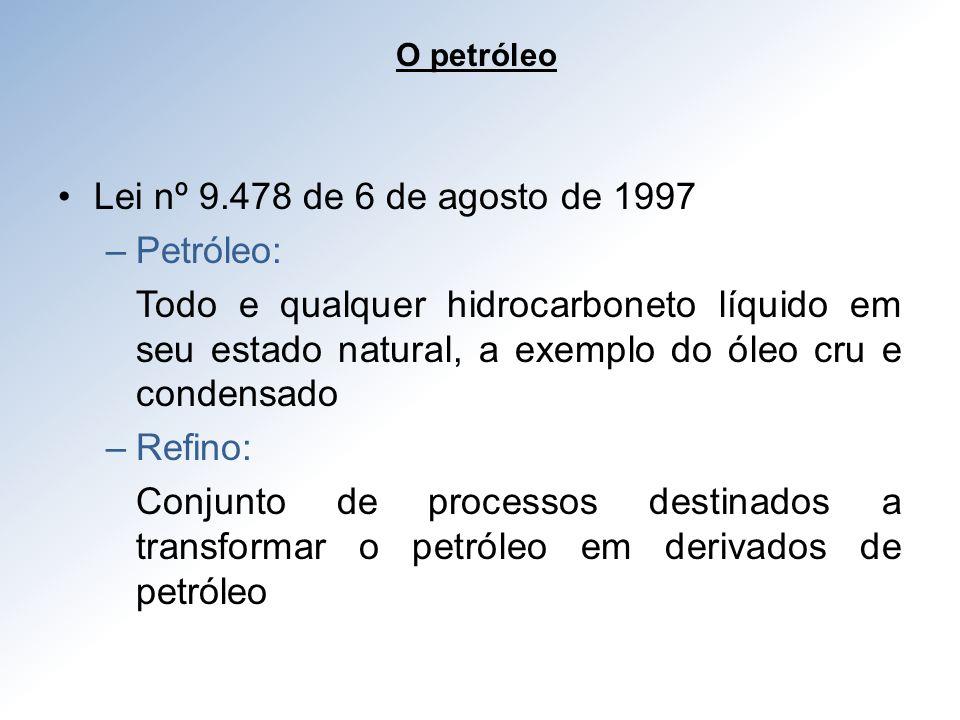 Lei nº 9.478 de 6 de agosto de 1997 Petróleo: