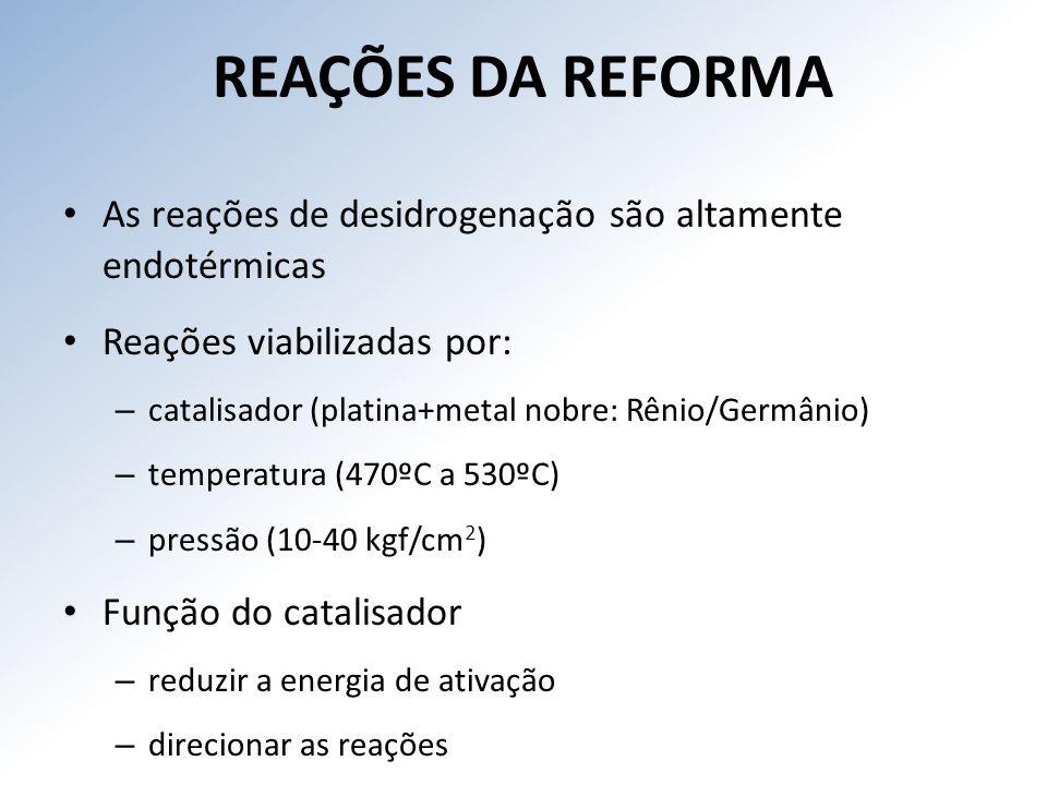 REAÇÕES DA REFORMA As reações de desidrogenação são altamente endotérmicas. Reações viabilizadas por: