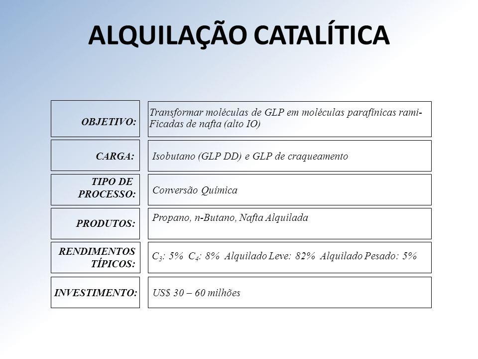 ALQUILAÇÃO CATALÍTICA