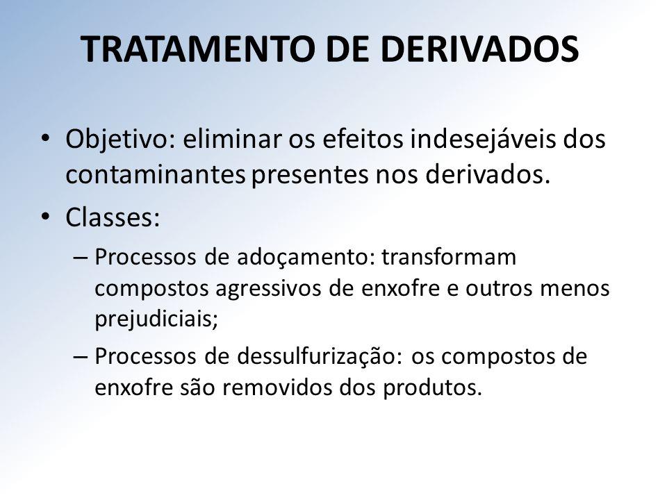 TRATAMENTO DE DERIVADOS