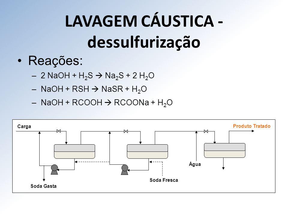 LAVAGEM CÁUSTICA - dessulfurização