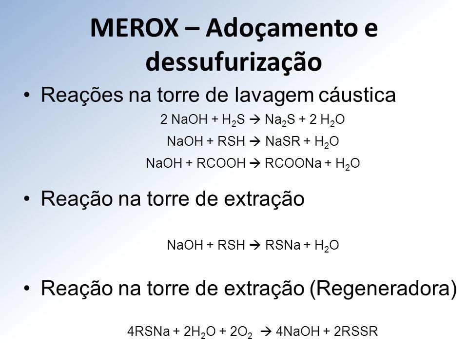 MEROX – Adoçamento e dessufurização