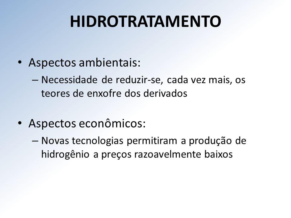 HIDROTRATAMENTO Aspectos ambientais: Aspectos econômicos: