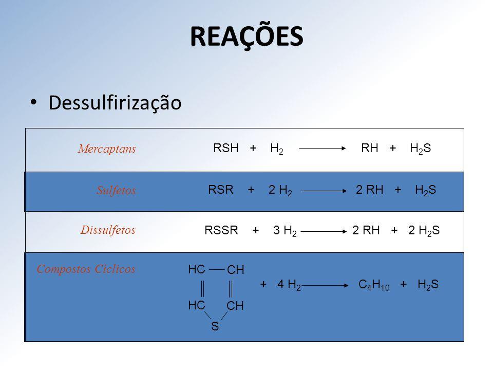 REAÇÕES Dessulfirização Mercaptans RSH + H2 RH + H2S Sulfetos