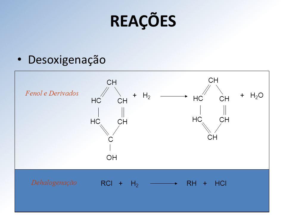 REAÇÕES Desoxigenação CH Fenol e Derivados + H2 + H2O HC CH HC CH HC