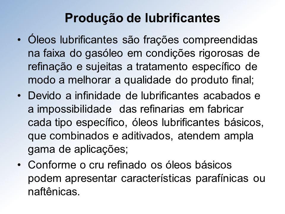 Produção de lubrificantes