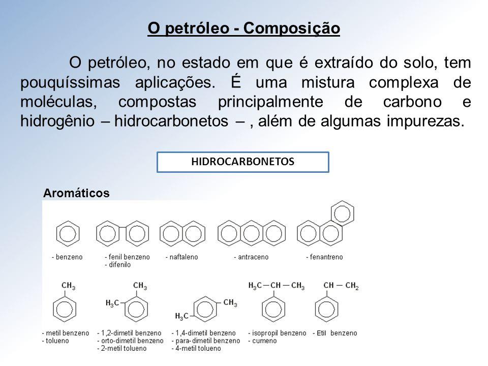 O petróleo - Composição