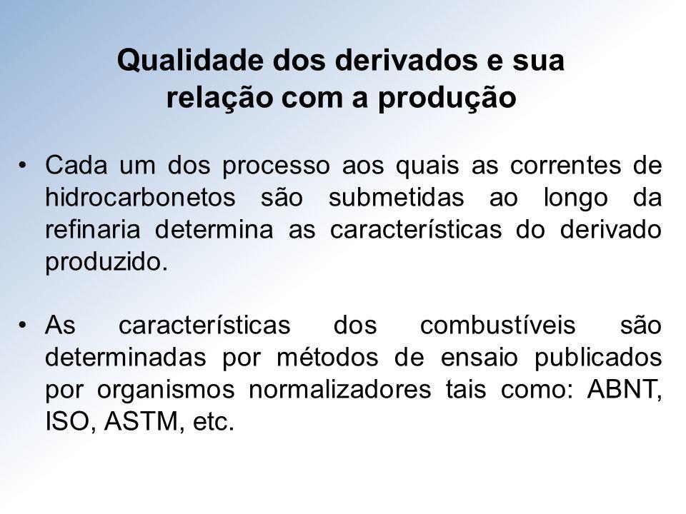 Qualidade dos derivados e sua relação com a produção