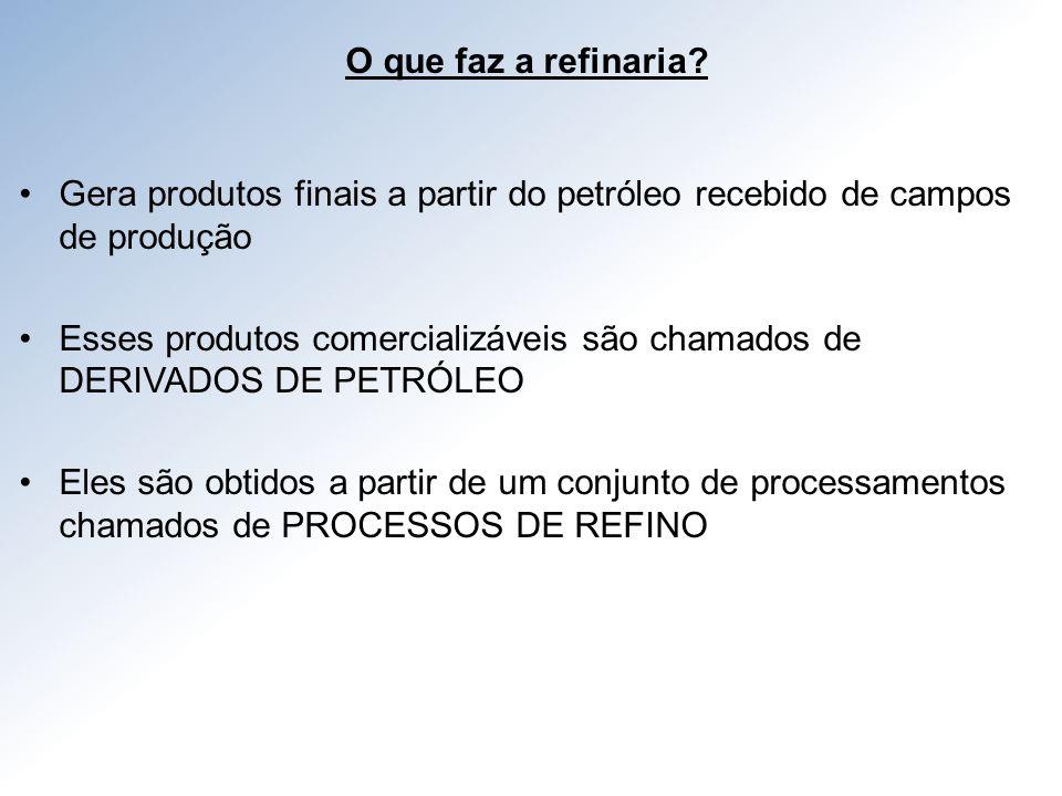 O que faz a refinaria Gera produtos finais a partir do petróleo recebido de campos de produção.