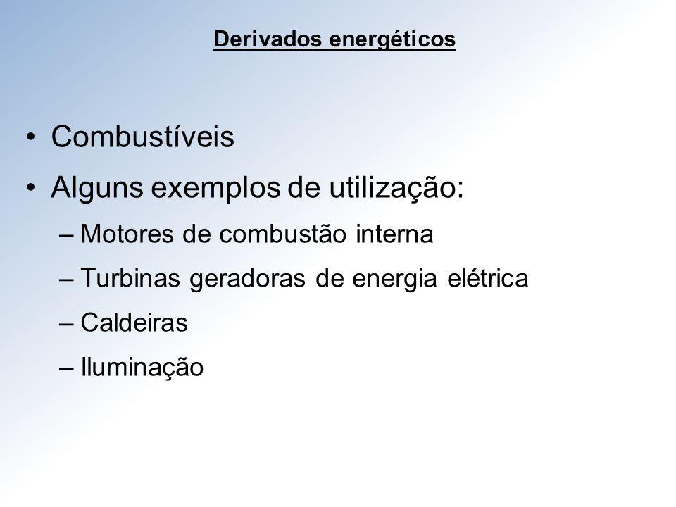 Derivados energéticos