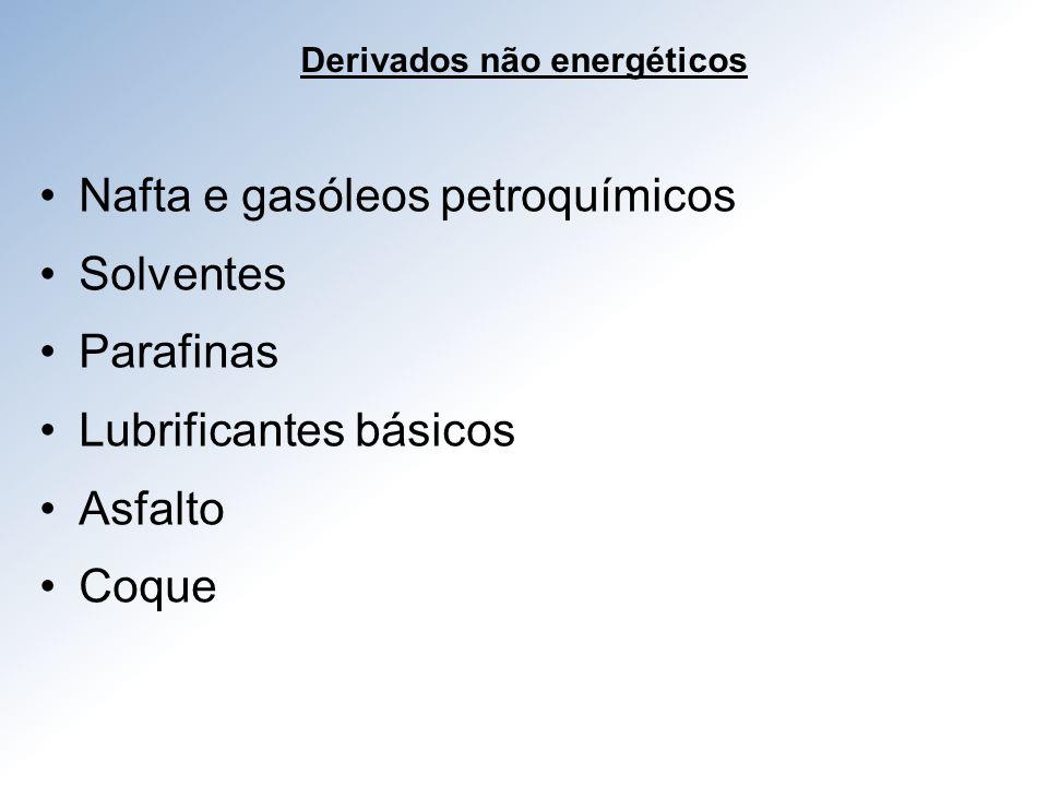 Derivados não energéticos