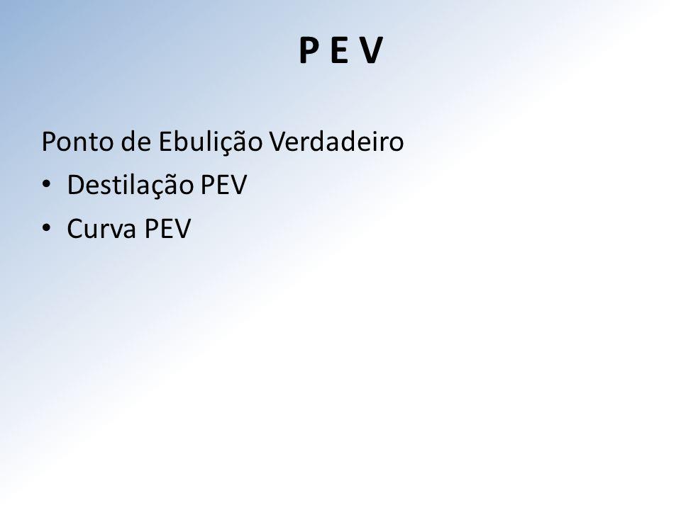P E V Ponto de Ebulição Verdadeiro Destilação PEV Curva PEV
