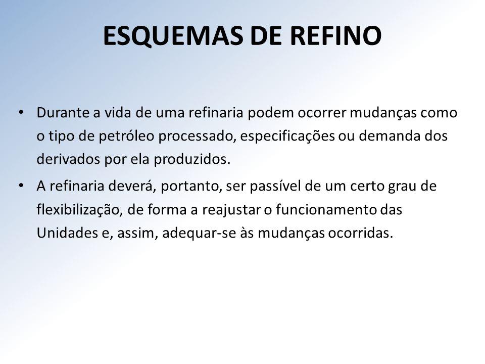 ESQUEMAS DE REFINO