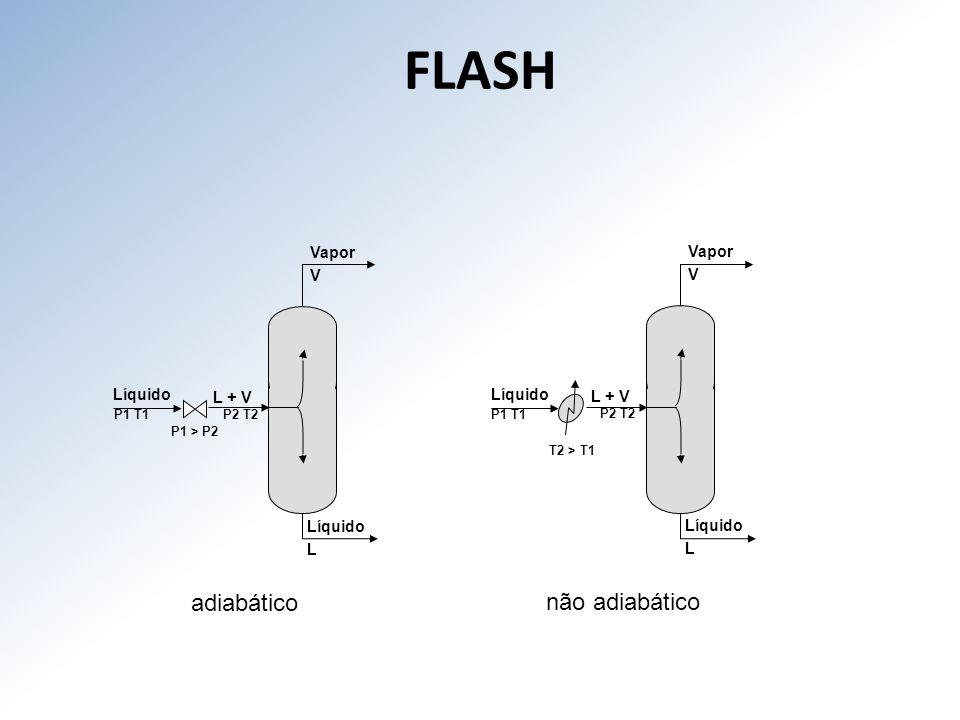 FLASH adiabático não adiabático Vapor V Líquido L L + V Vapor V