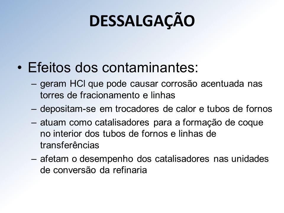 DESSALGAÇÃO Efeitos dos contaminantes: