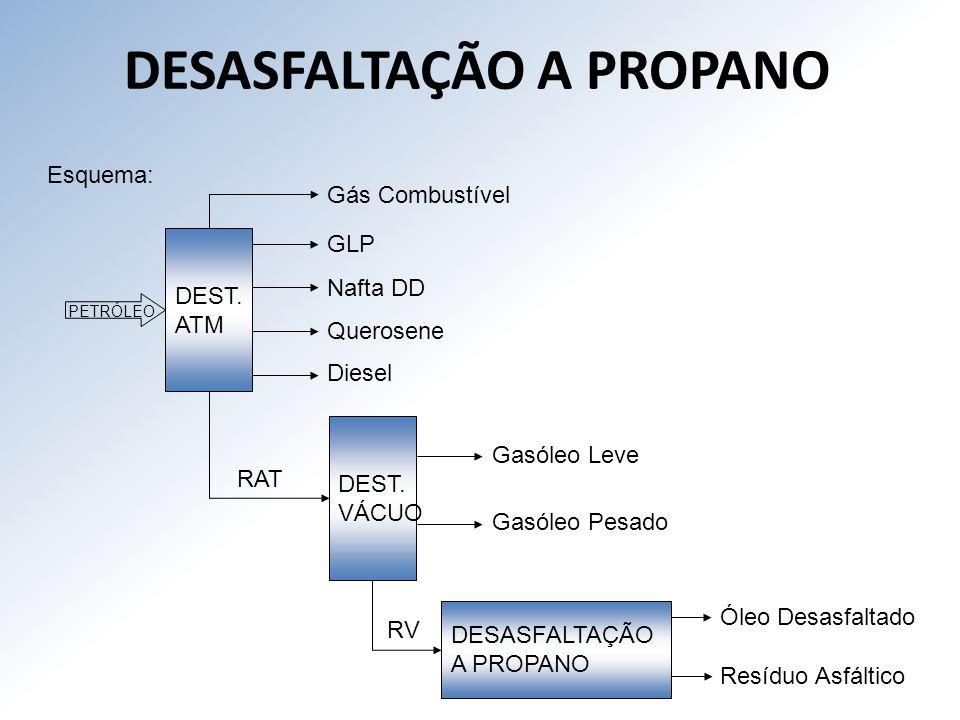 DESASFALTAÇÃO A PROPANO