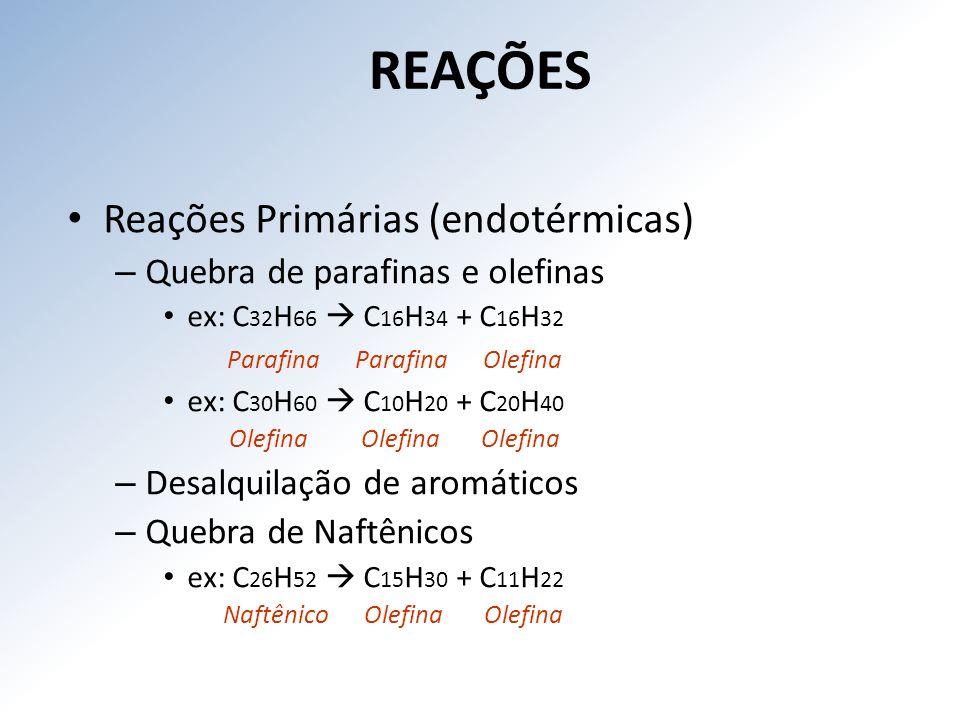 REAÇÕES Reações Primárias (endotérmicas)