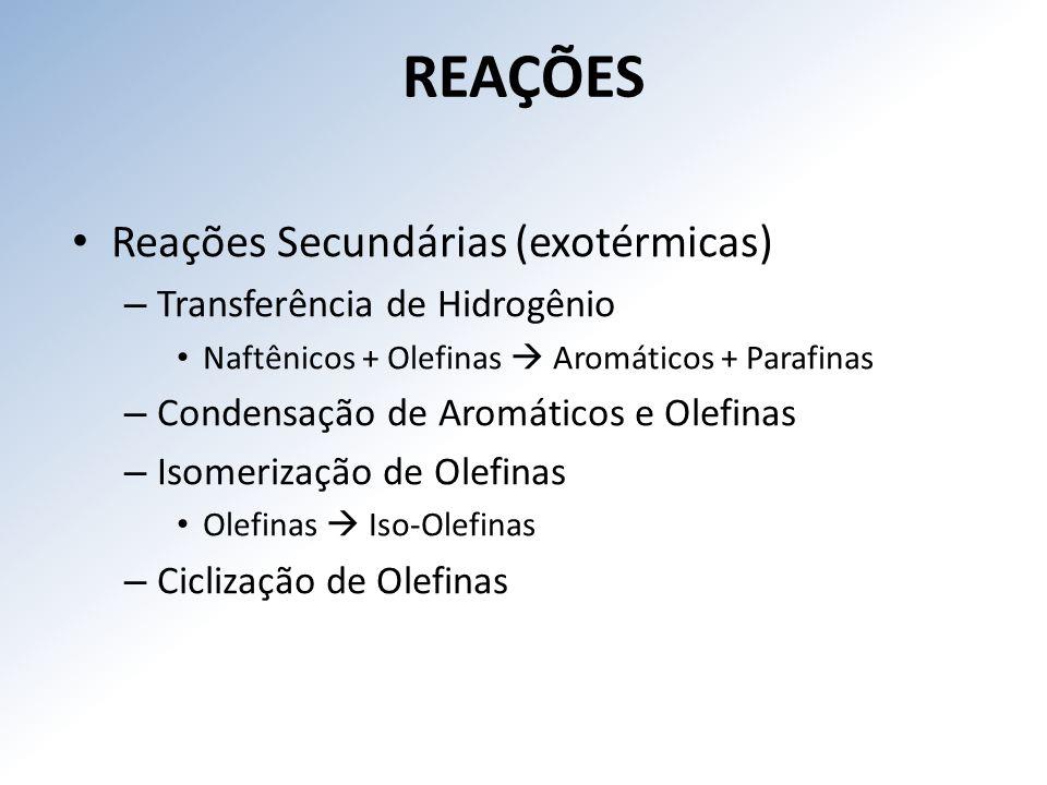REAÇÕES Reações Secundárias (exotérmicas) Transferência de Hidrogênio