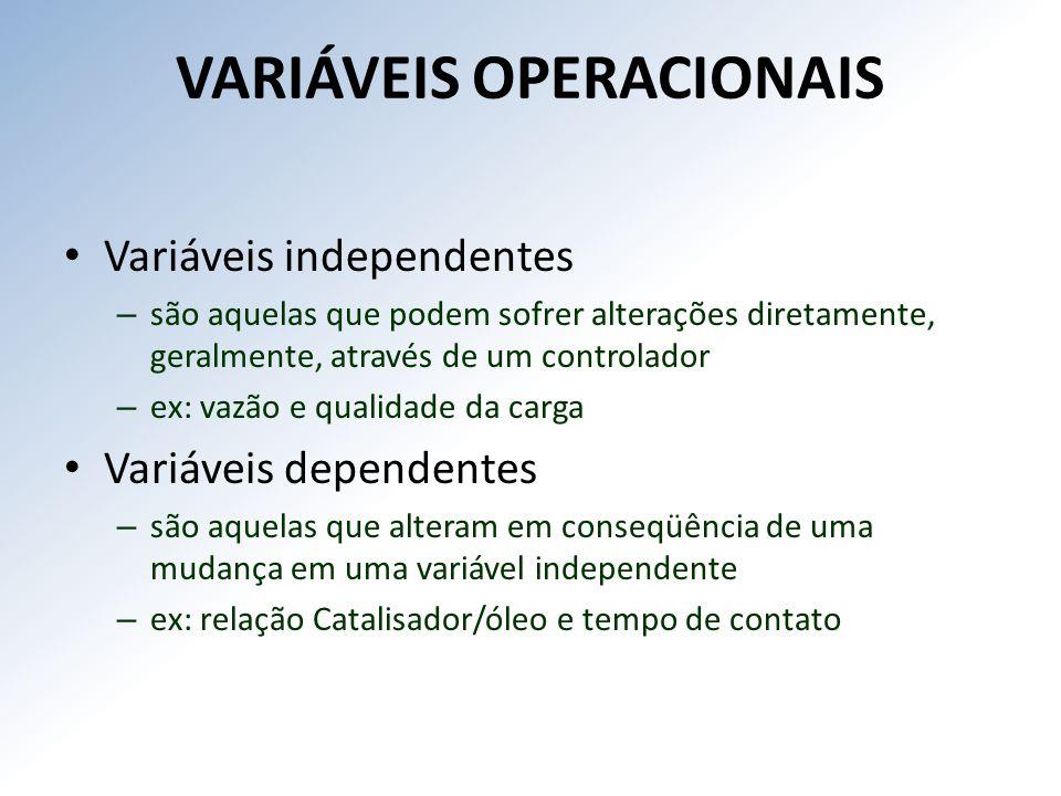 VARIÁVEIS OPERACIONAIS