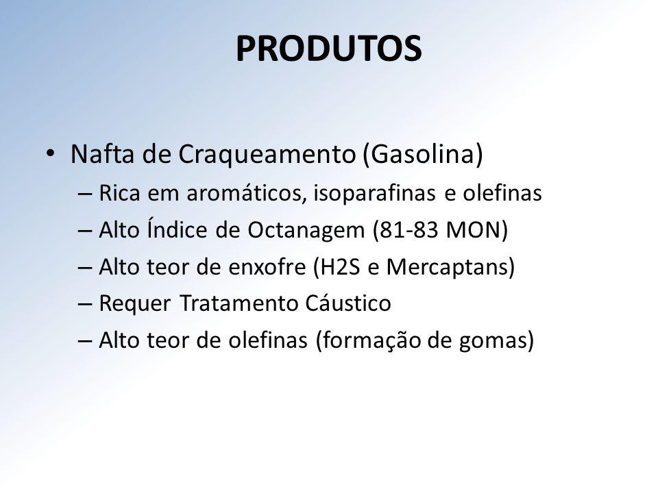 PRODUTOS Nafta de Craqueamento (Gasolina)