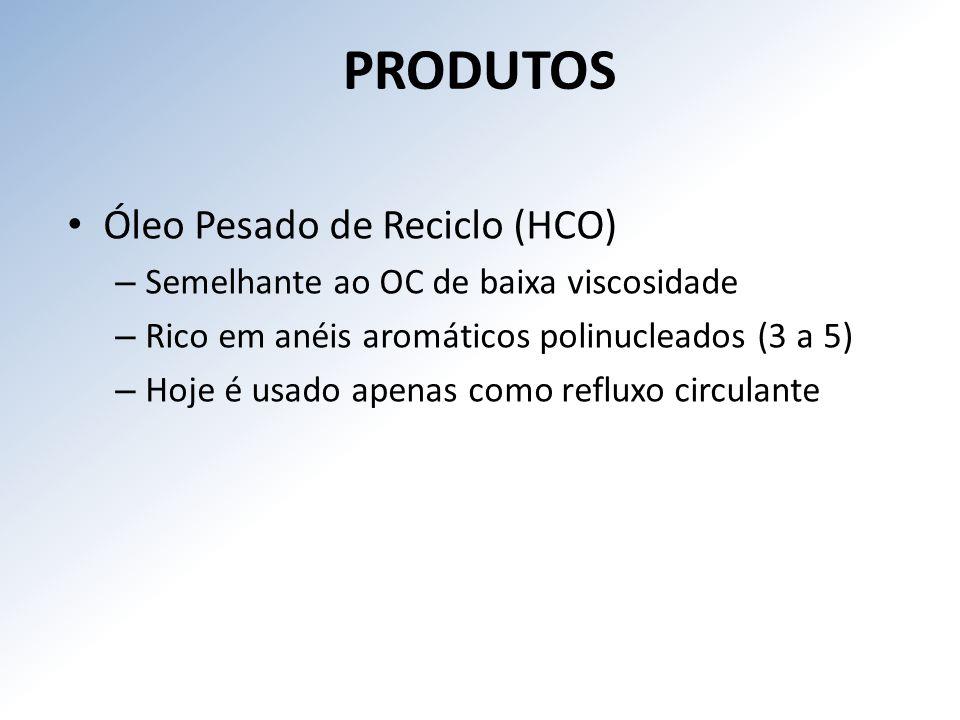 PRODUTOS Óleo Pesado de Reciclo (HCO)