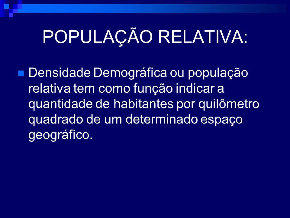 POPULAÇÃO RELATIVA: